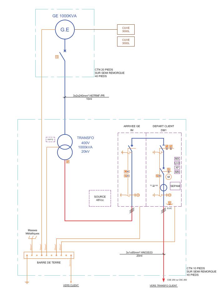 container-exemple-1 - Gay Electricité