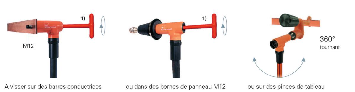 Accessoires Enedis - M12 - Gay Electricité